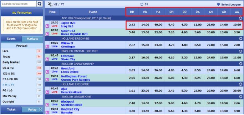 Panduan Membaca Vooran Bola HDP Di Maxbet